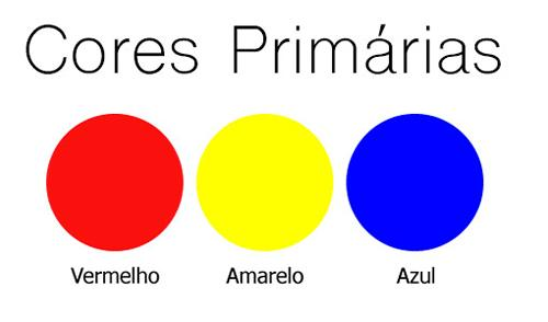 Experiencias Cromaticas Cores Primarias Historia Das Artes